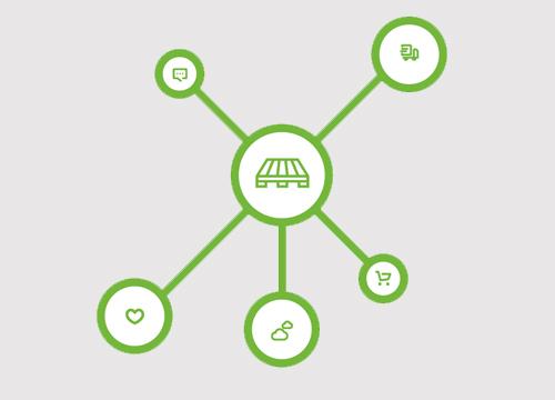Bancali in legno - simbolo network